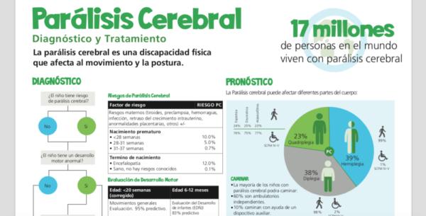 Diagnóstico parálisis cerebral